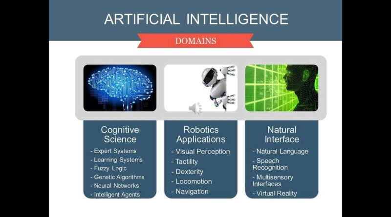 Cogentive Science-Robotics Application-Natural Interfaces