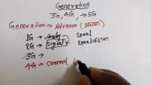 Wireless and Mobile Communication: Wireless and Mobile Communication lecture in Hindi-Concept of 1G 2G 2.5G 3G 3.5G 3.75G 4G 5G
