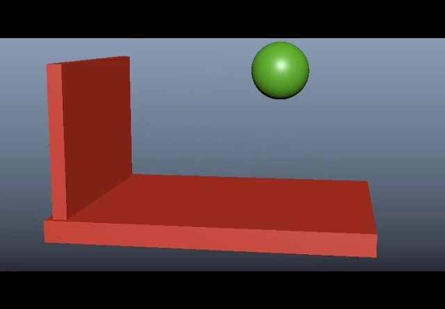 Learn Basic Concept of 3D Animation-How to Animate the Body in three Dimension