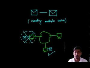 Replication techniques and its Types in Distributed Computing