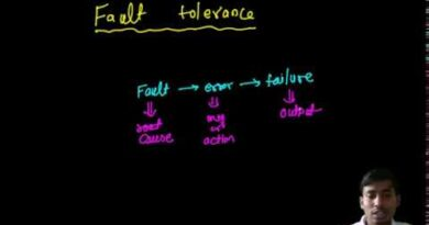 An Introduction to fault Tolerance-Tolerate Definition