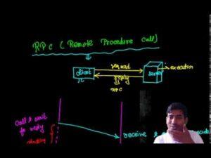 Remote Procedure Call-RPC define procedure java rpc-Remote Procedure Call in Distributed System