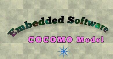 Embedded Software embedded software tools embedded system programming embedded software market