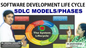 System Analysis and Design Software Development life Cycle or System Development Life Cycle - SDLC phases-sdlc models