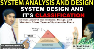 System Analysis and Design System Design and it's Classification-System Pyramid 3 level or 4 level Architecture of System