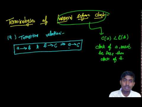 Three terminologies of Happened before Clock Transition-Causal Ordering and Concurrent